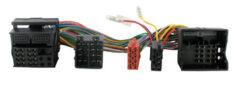 Carkit Koppel Adapter